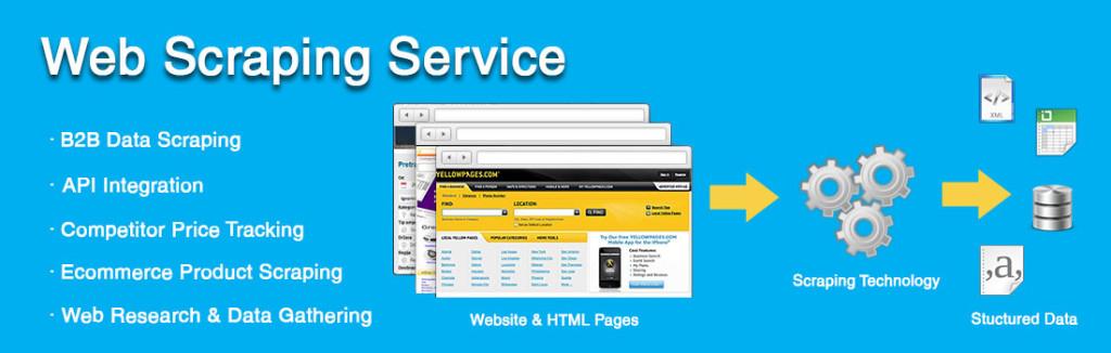 webscrape